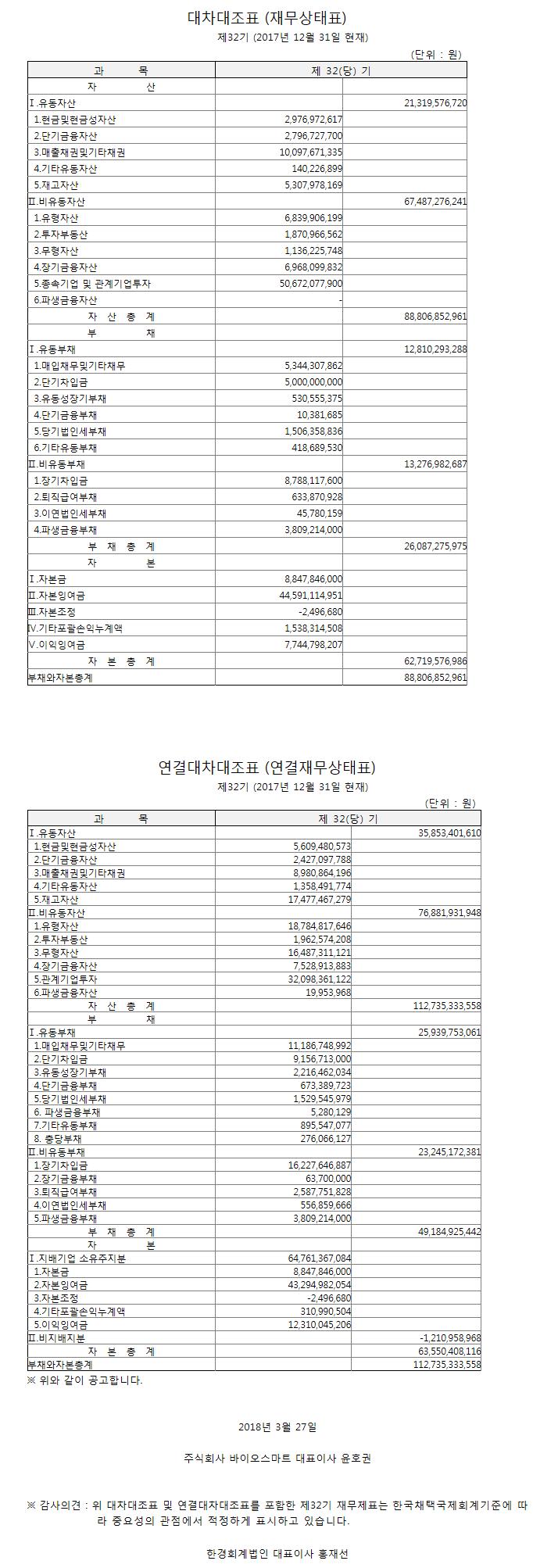 대차대조표 공고-바이오스마트-제32기.png