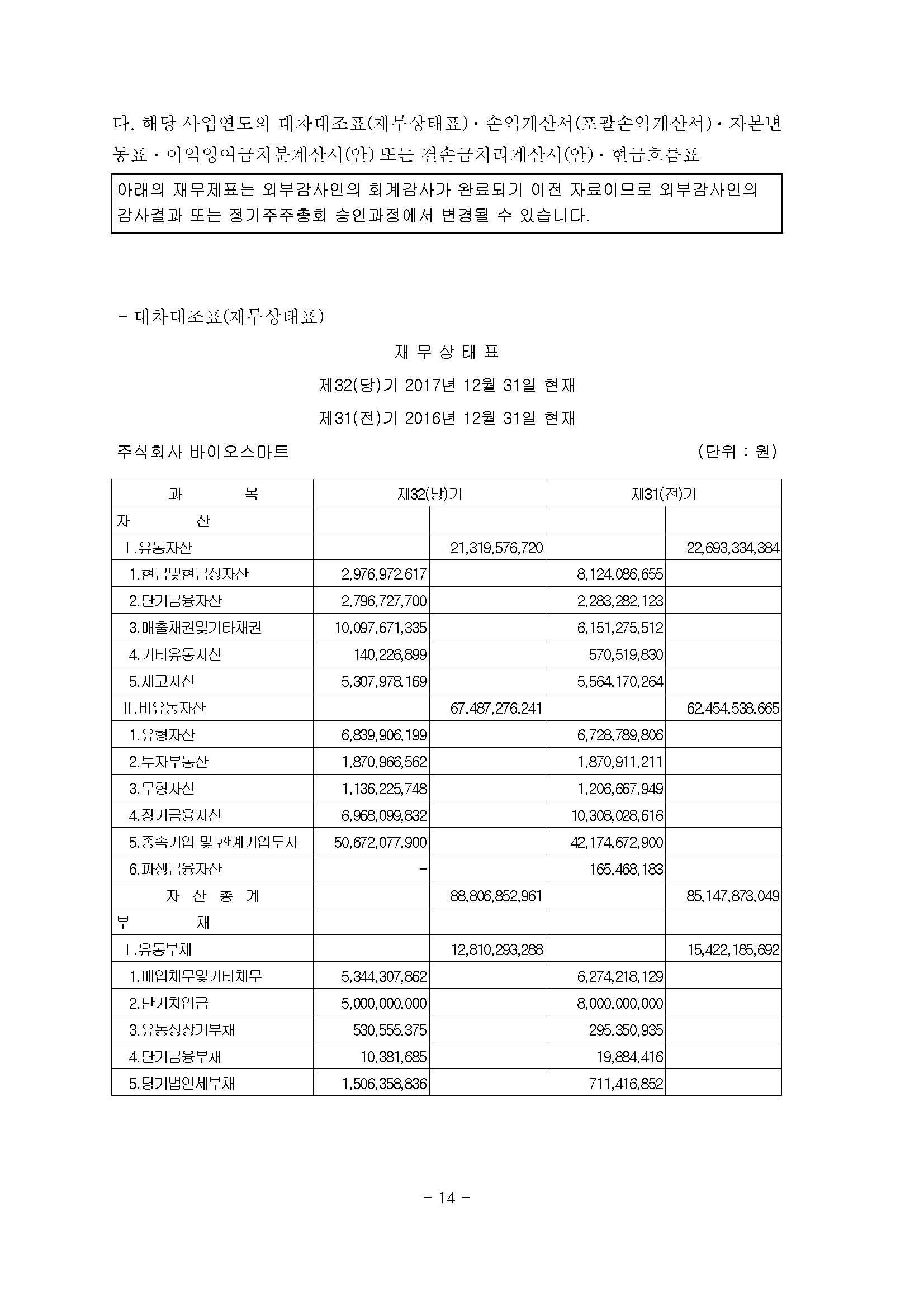 20180309 주주총회소집공고-바이오스마트_페이지_15.jpg