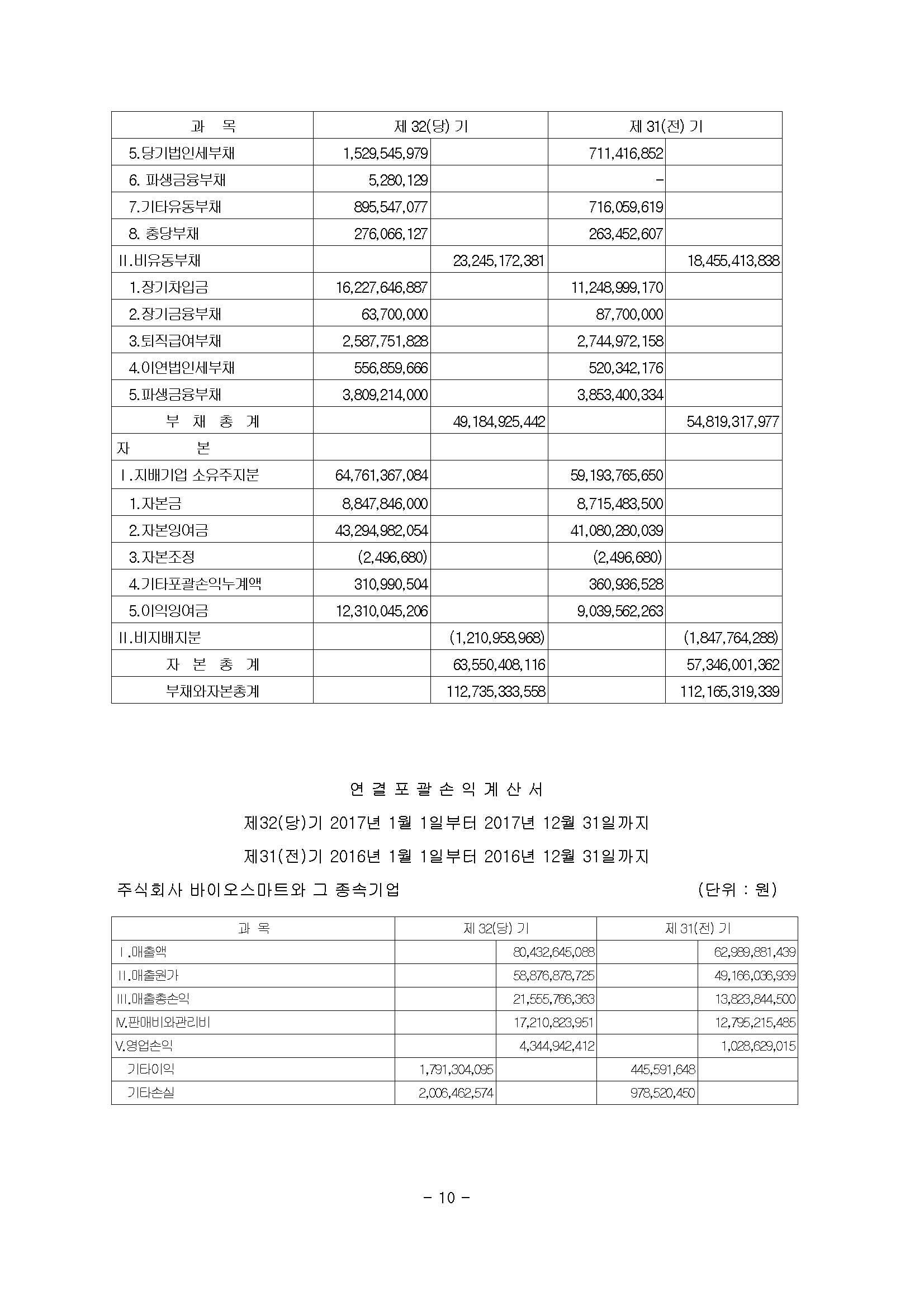 20180309 주주총회소집공고-바이오스마트_페이지_11.jpg