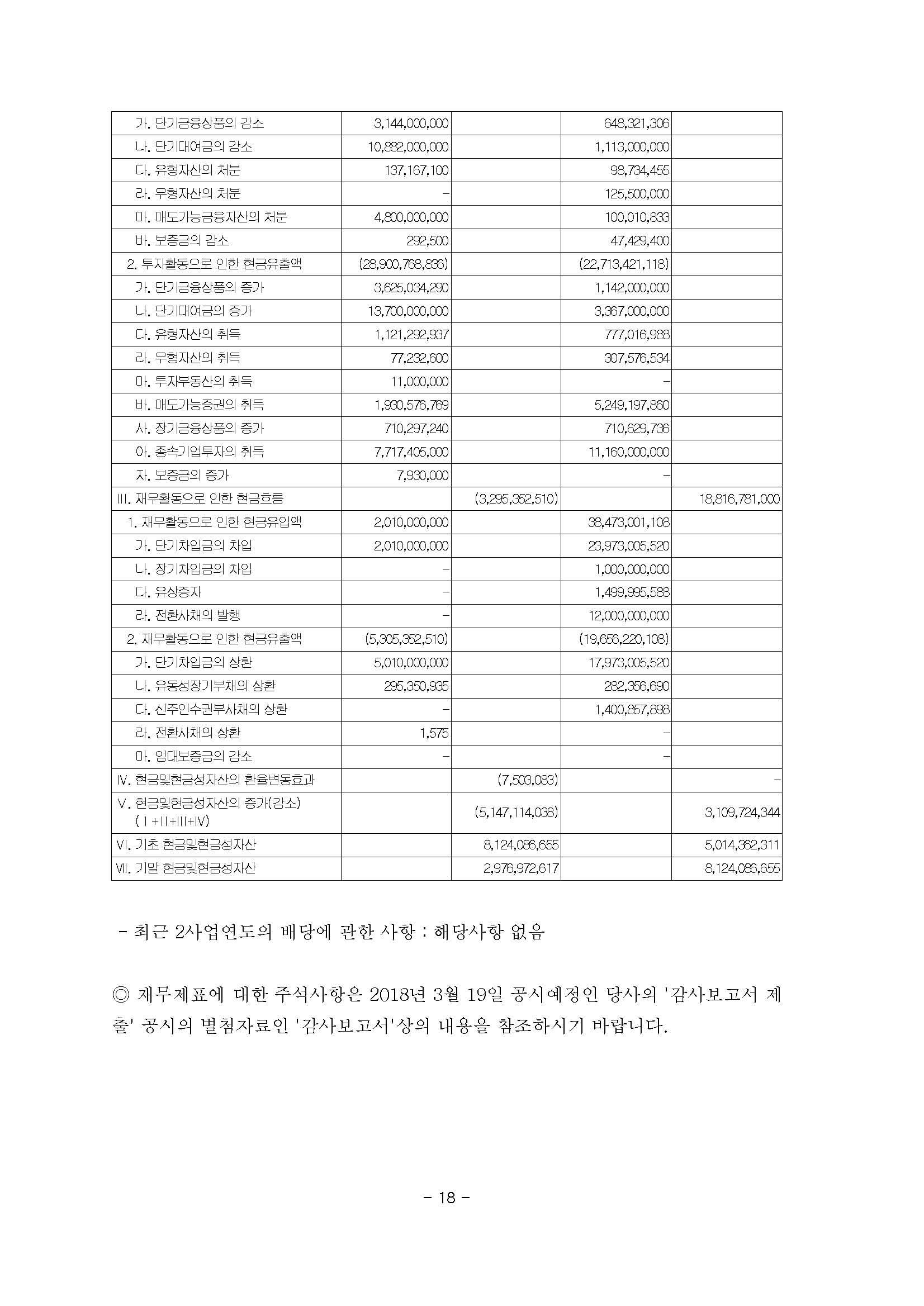 20180309 주주총회소집공고-바이오스마트_페이지_19.jpg