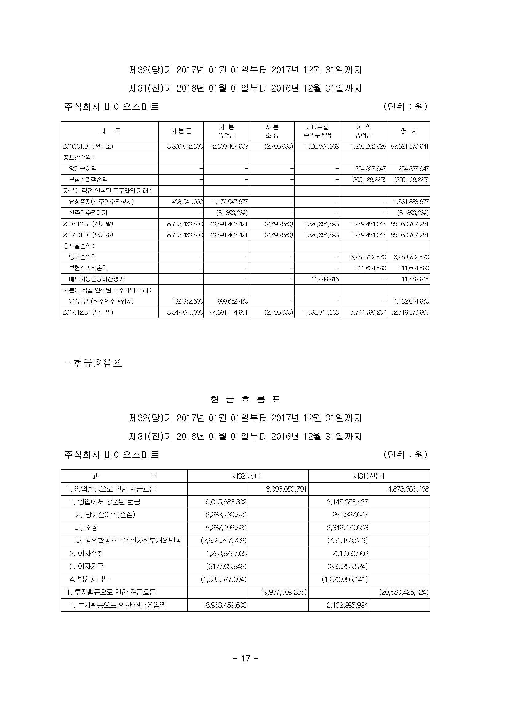 20180309 주주총회소집공고-바이오스마트_페이지_18.jpg