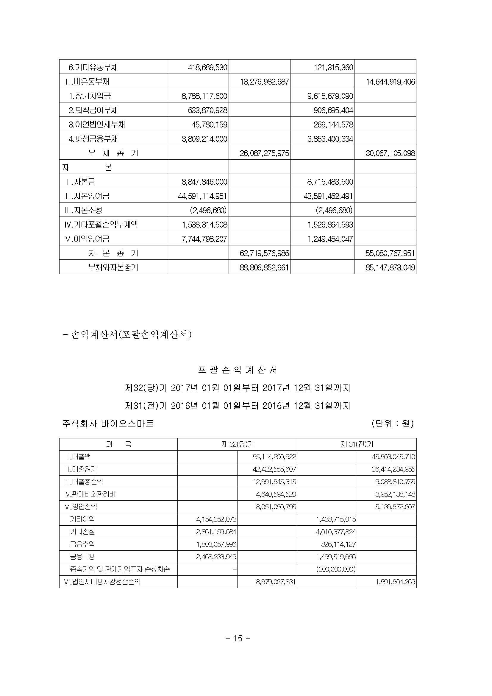 20180309 주주총회소집공고-바이오스마트_페이지_16.jpg