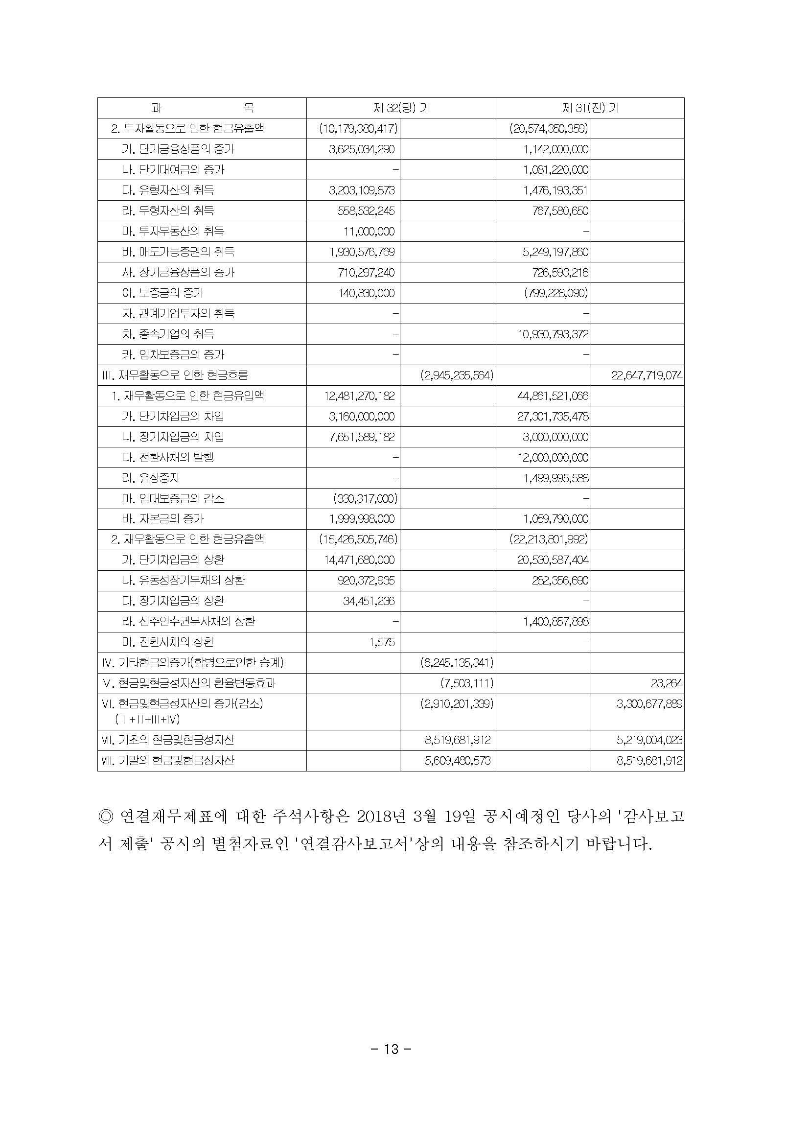 20180309 주주총회소집공고-바이오스마트_페이지_14.jpg